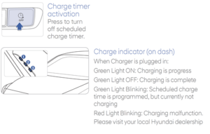 Hyundai Ioniq Charge Timer Activation