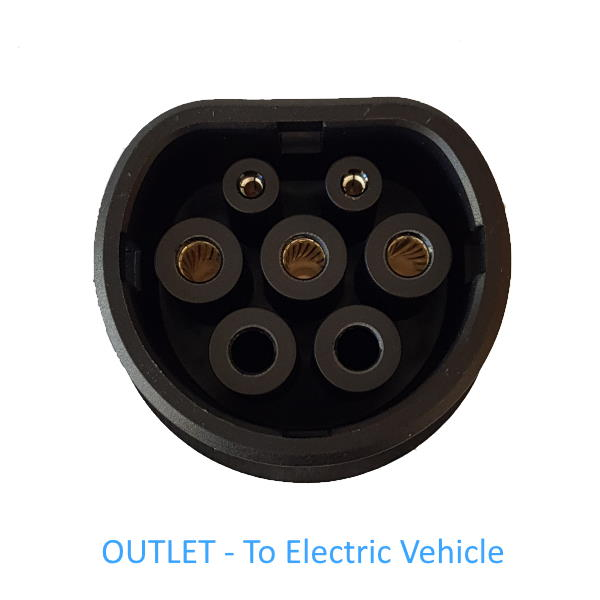 Juice12 T2 Outlet End